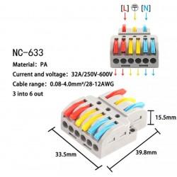 Regleta conexión NTF2A1